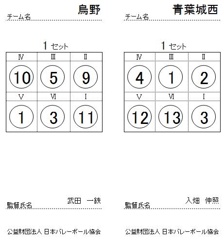 f:id:meguro-0320:20180902090359p:plain