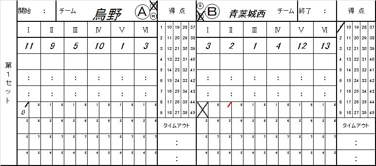 f:id:meguro-0320:20180902184518p:plain