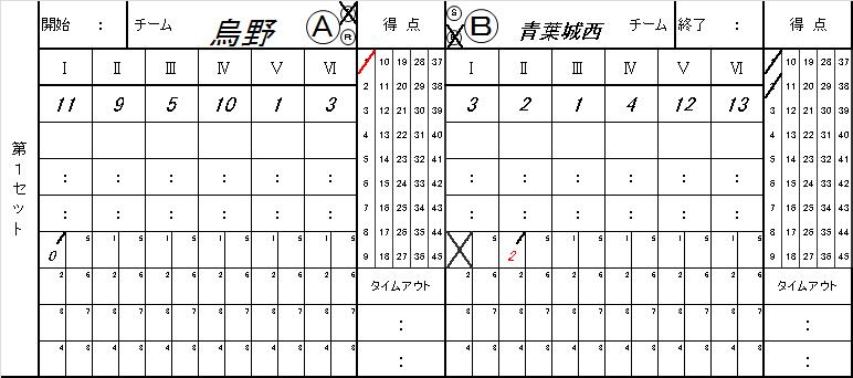 f:id:meguro-0320:20180929211123p:plain