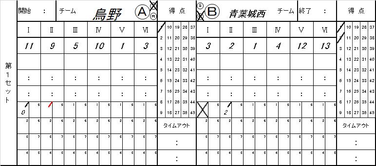 f:id:meguro-0320:20180929213320p:plain