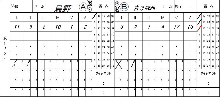 f:id:meguro-0320:20180929214001p:plain