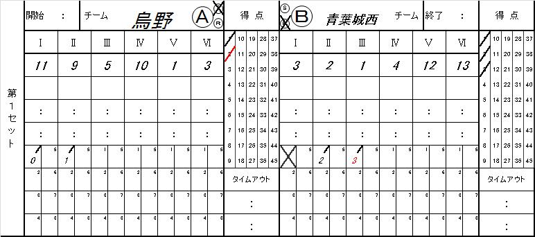 f:id:meguro-0320:20180929214333p:plain