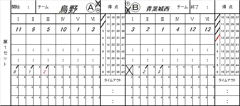 f:id:meguro-0320:20180929214832p:plain