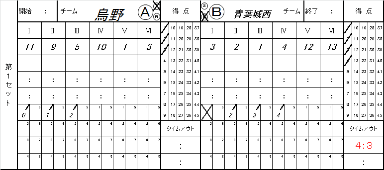 f:id:meguro-0320:20180929215733p:plain