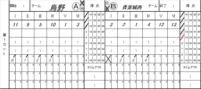 f:id:meguro-0320:20180929220733p:plain
