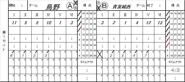 f:id:meguro-0320:20180929221119p:plain