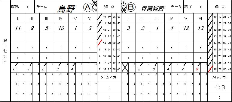 f:id:meguro-0320:20180929221802p:plain