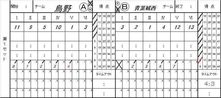 f:id:meguro-0320:20180929221948p:plain