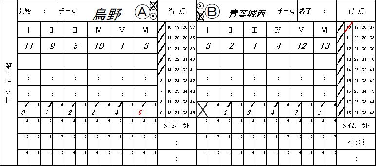 f:id:meguro-0320:20180929222521p:plain
