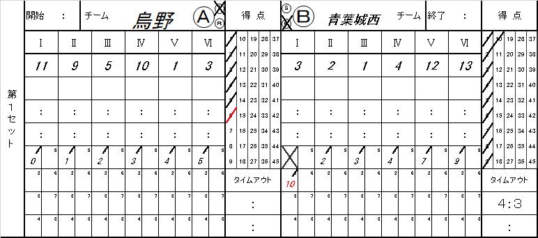 f:id:meguro-0320:20180929223126p:plain