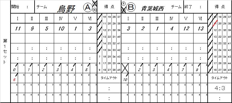 f:id:meguro-0320:20180929224751p:plain