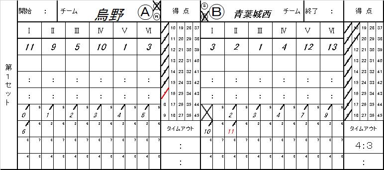 f:id:meguro-0320:20180929224914p:plain