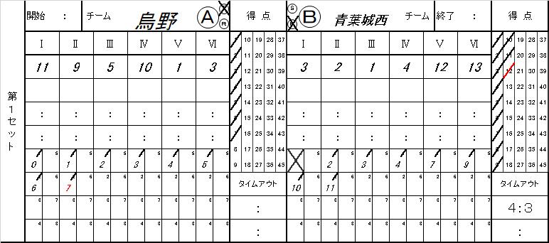f:id:meguro-0320:20180929225133p:plain