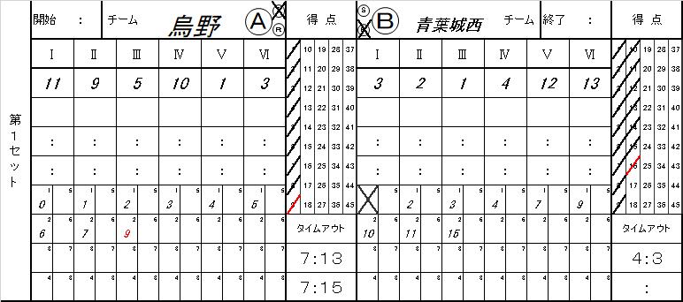 f:id:meguro-0320:20180929230842p:plain
