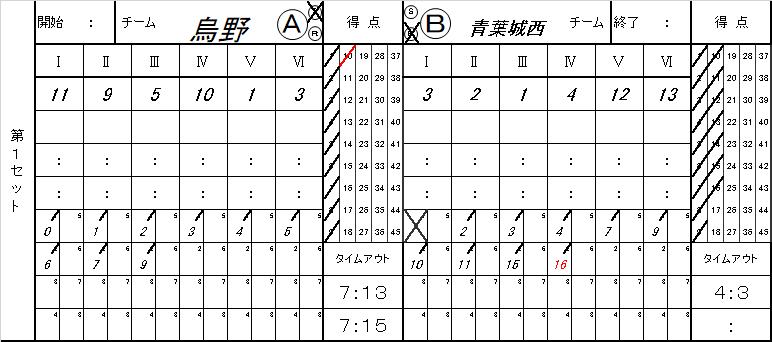 f:id:meguro-0320:20180929231301p:plain