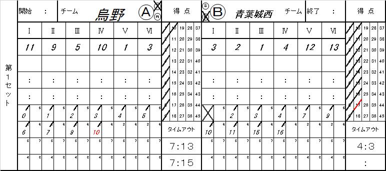 f:id:meguro-0320:20180929231556p:plain