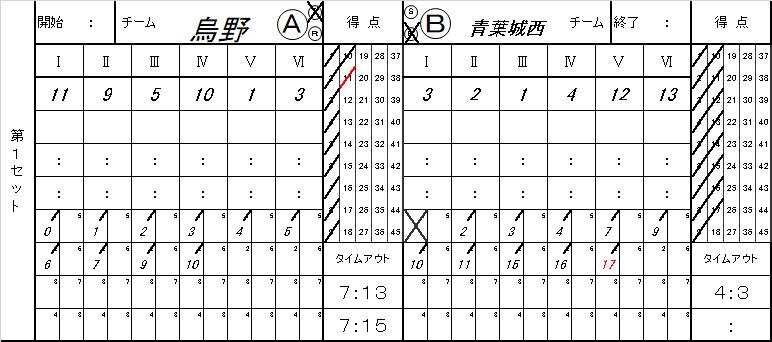 f:id:meguro-0320:20180929231924p:plain