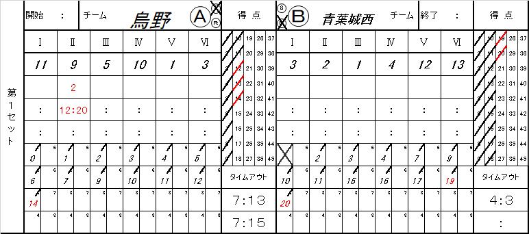f:id:meguro-0320:20180930003617p:plain