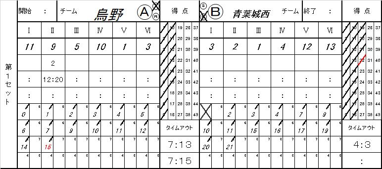 f:id:meguro-0320:20180930151801p:plain