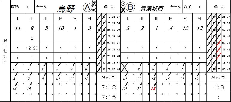 f:id:meguro-0320:20180930152428p:plain