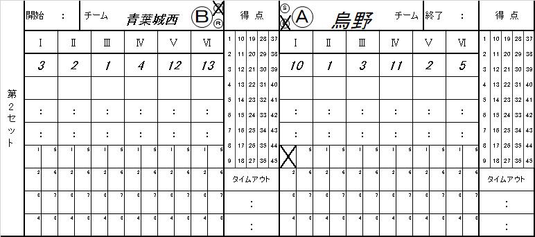 f:id:meguro-0320:20181001092145p:plain