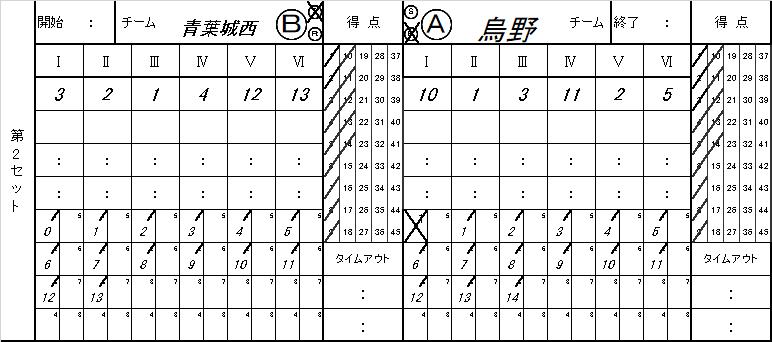 f:id:meguro-0320:20181001092254p:plain