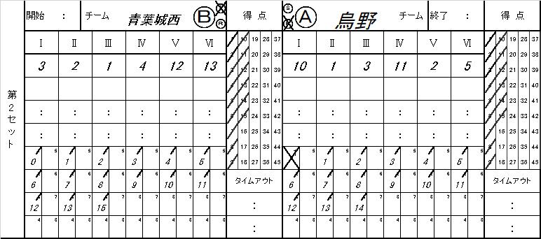 f:id:meguro-0320:20181001093000p:plain