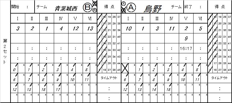 f:id:meguro-0320:20181001093021p:plain