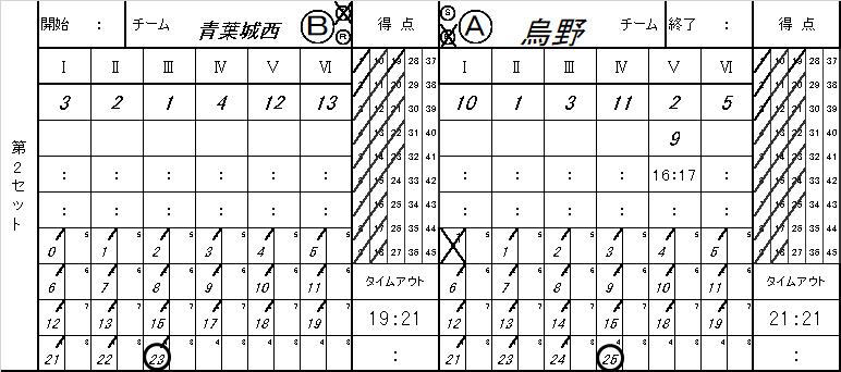 f:id:meguro-0320:20181001093554p:plain