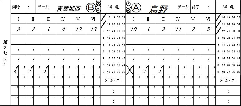 f:id:meguro-0320:20181001094741p:plain