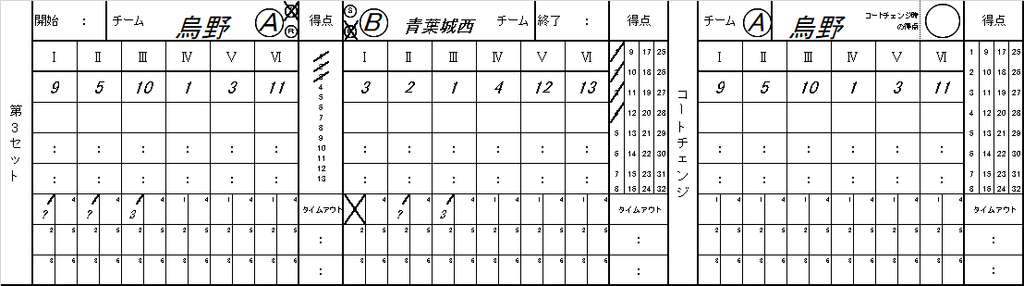 f:id:meguro-0320:20181007083338p:plain