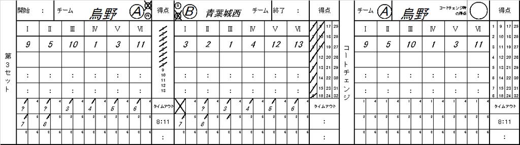 f:id:meguro-0320:20181007083618p:plain