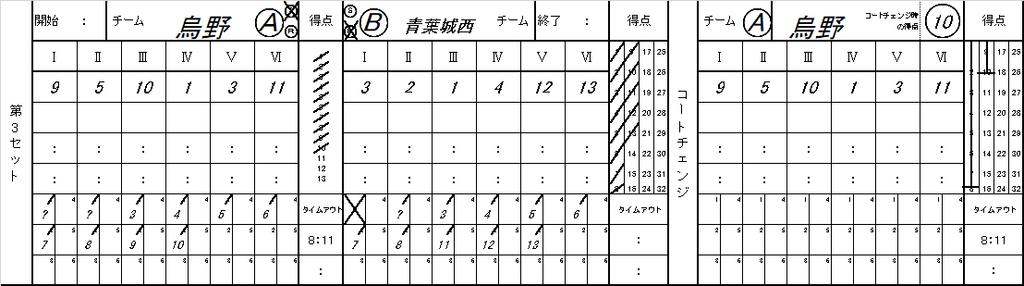 f:id:meguro-0320:20181007084721p:plain
