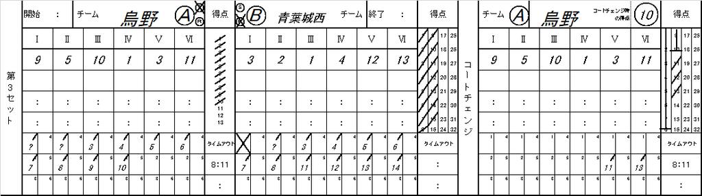 f:id:meguro-0320:20181007085417p:plain