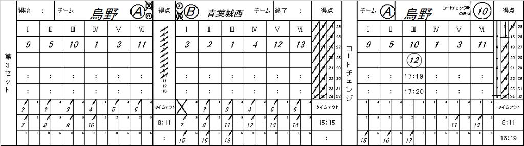 f:id:meguro-0320:20181007090926p:plain