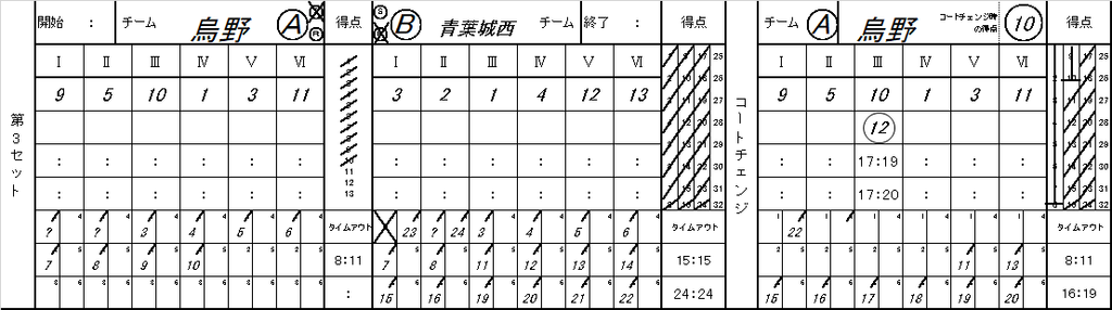 f:id:meguro-0320:20181007091606p:plain