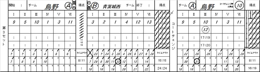 f:id:meguro-0320:20181007092244p:plain