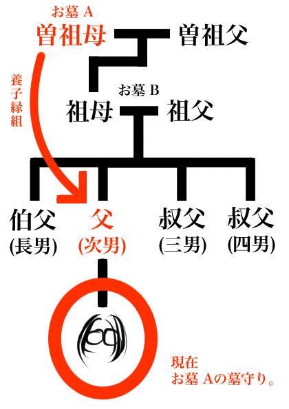 f:id:meguro-hiro:20180413171213j:plain