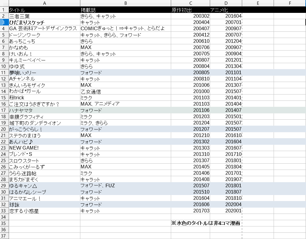 f:id:megyumi:20200501193242p:plain