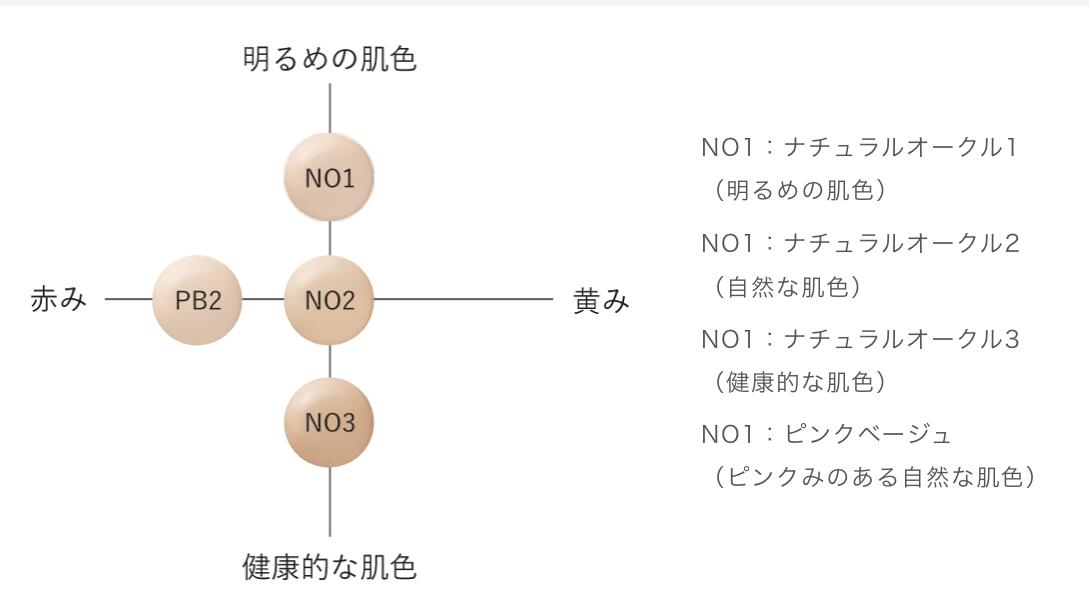 f:id:mei-cosme:20200824152024j:plain