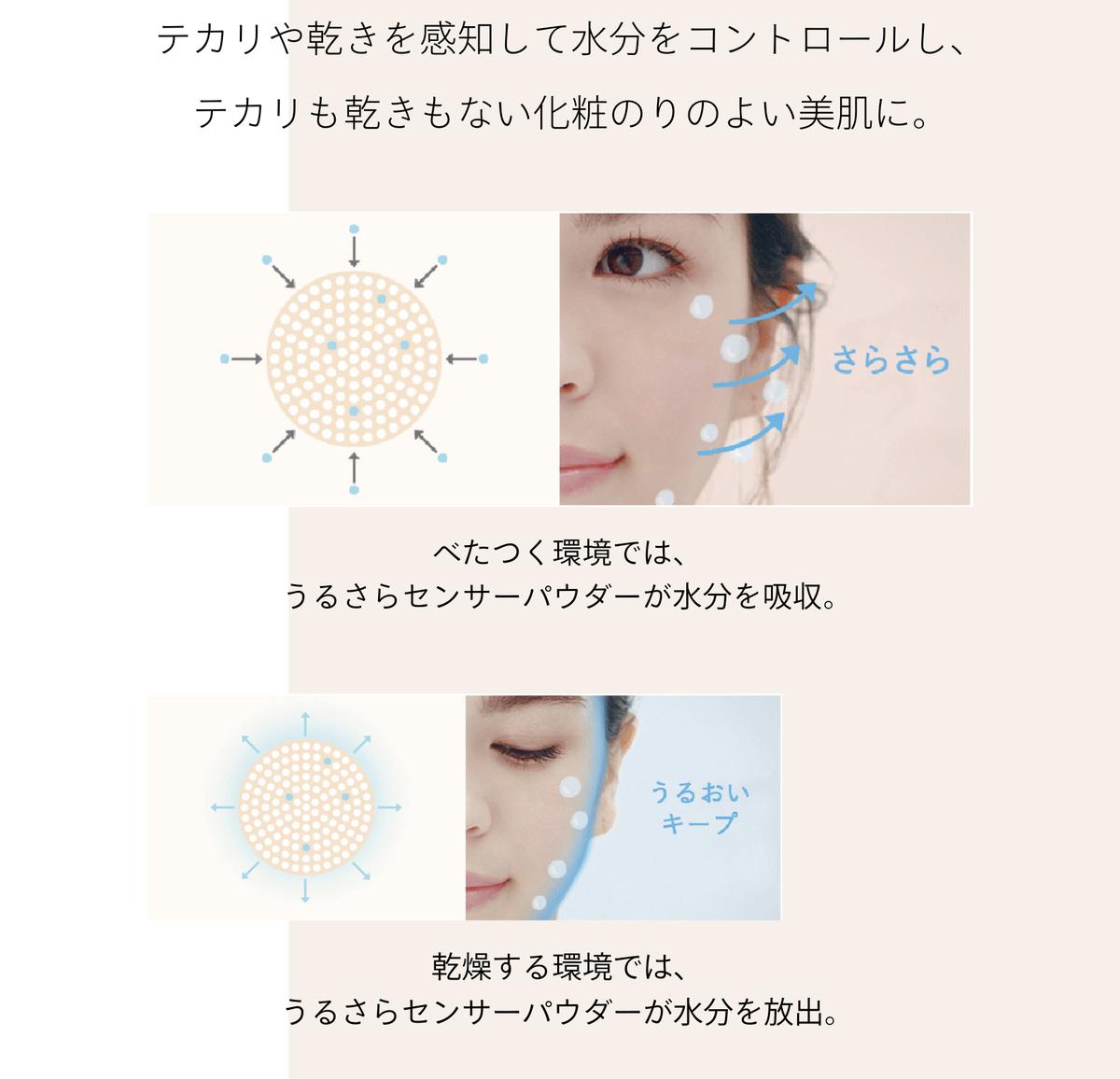 f:id:mei-cosme:20200826013623j:plain