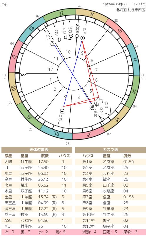 f:id:mei082:20200221135032p:plain