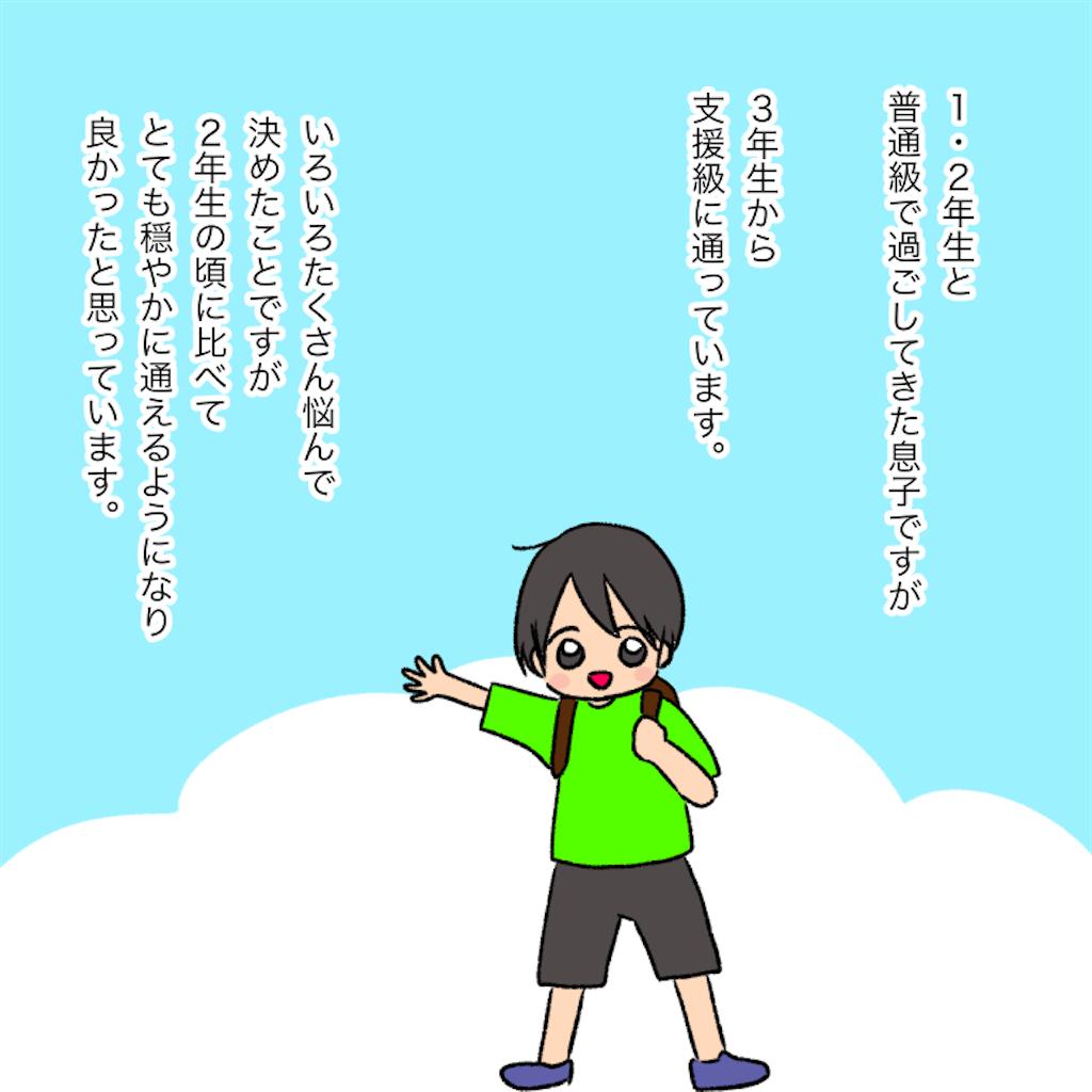 f:id:mei_blik:20210602214705p:image
