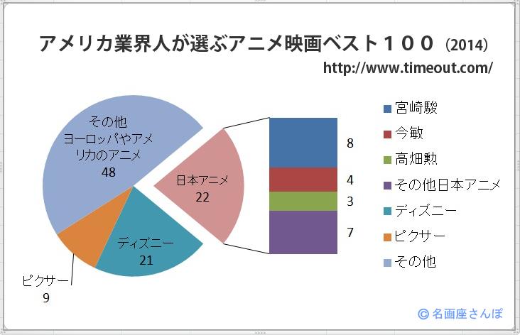 【日本に影響を与えた曲ベスト 】とは?Mステ …