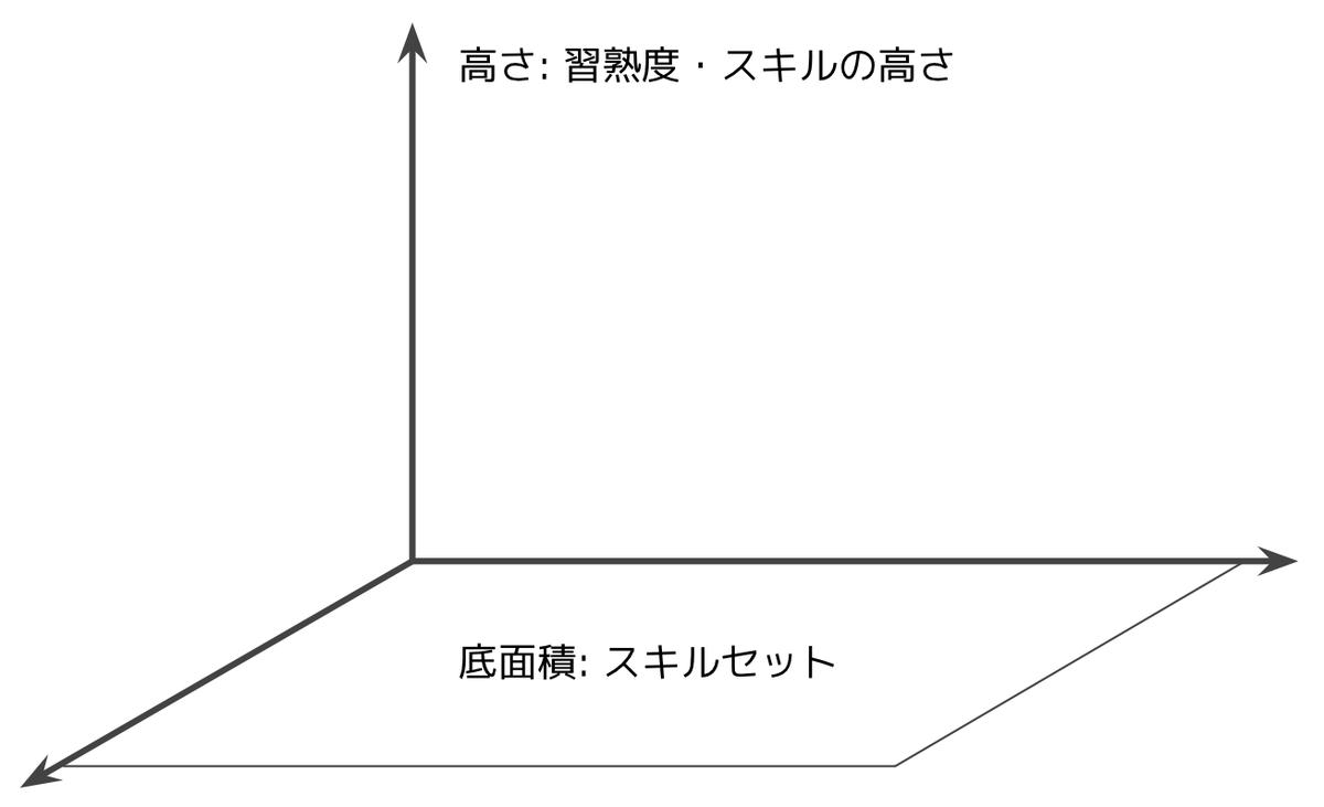 f:id:meihong:20210523235853p:plain
