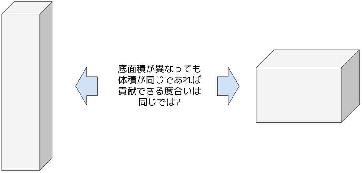 f:id:meihong:20210524000640p:plain