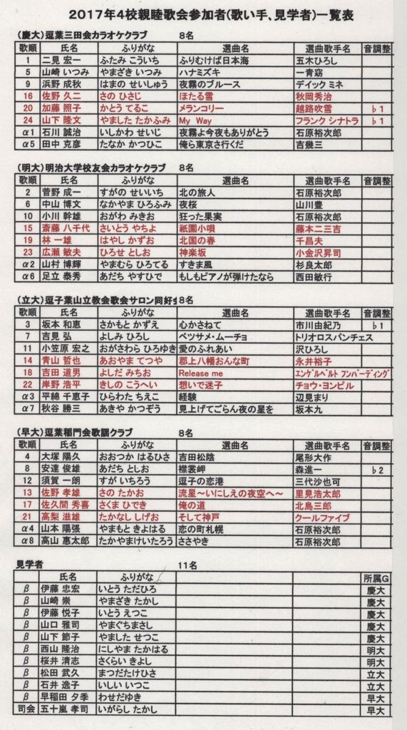 f:id:meijizuyou:20170311174207j:plain