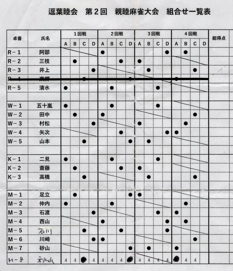 f:id:meijizuyou:20171109152745j:plain