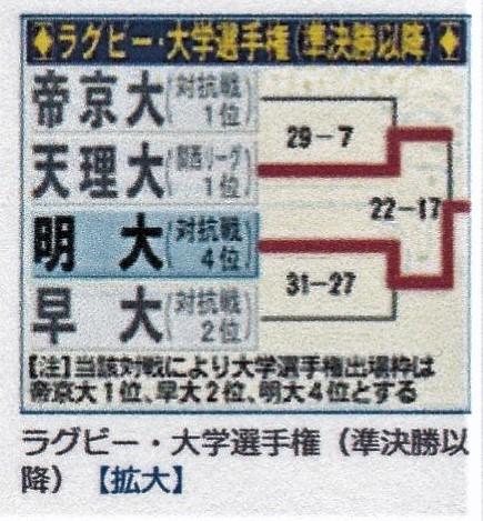 f:id:meijizuyou:20190122155549j:plain