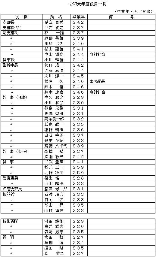 f:id:meijizuyou:20190616222525j:plain